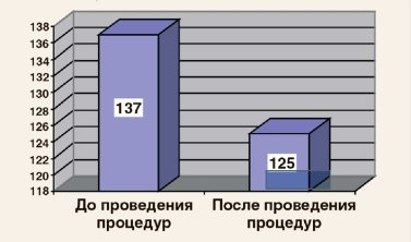 tsep expert2 4 - HydraFacial®: Клинические результаты | Д.м.н Владимир Цепколенко