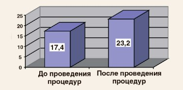tsep expert2 5 - HydraFacial®: Клинические результаты | Д.м.н Владимир Цепколенко